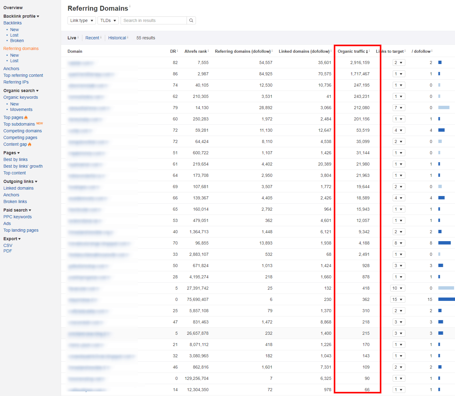 Incoming Link Traffic AHREFS
